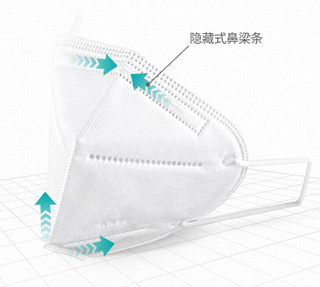 Hot Sale Disposable Face Mask Pad Cheap Price Disposable Replacement Filter Pad Face Mask